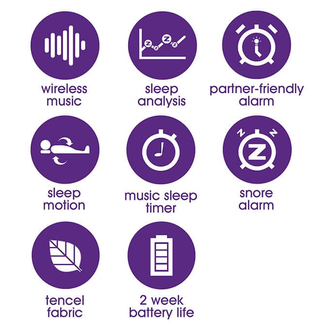 zeeq feature chart