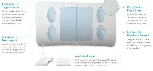 level sleep pillow features
