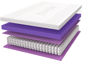 layers in the purple mattress