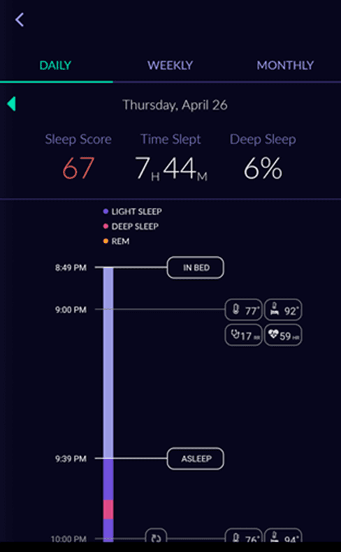 sleep tracker chart app