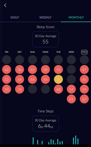 sleep tracker sleep score by day