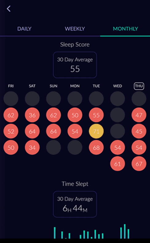 sleep tracker sleep score by day