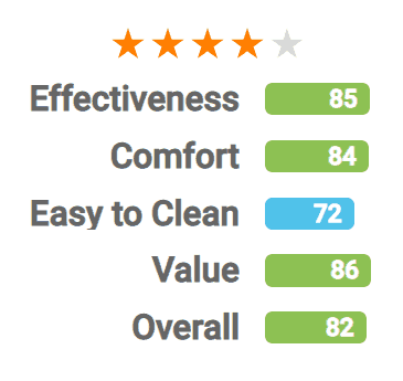 Our VitalSleep Rating